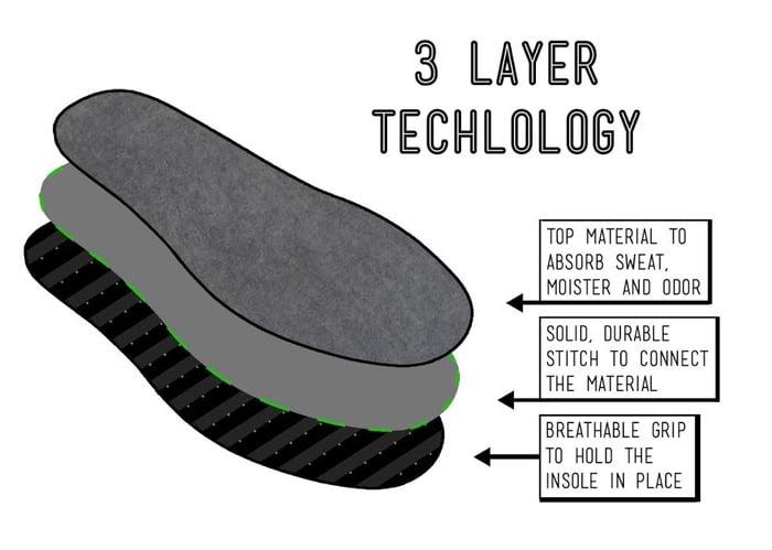 sole-socks-three-layer-technology