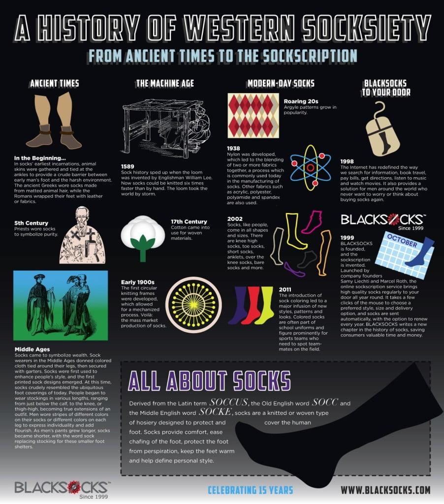 History-of-Socks-by-BLACKSOCKS