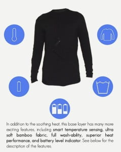 fuelwear-flame-base-layer