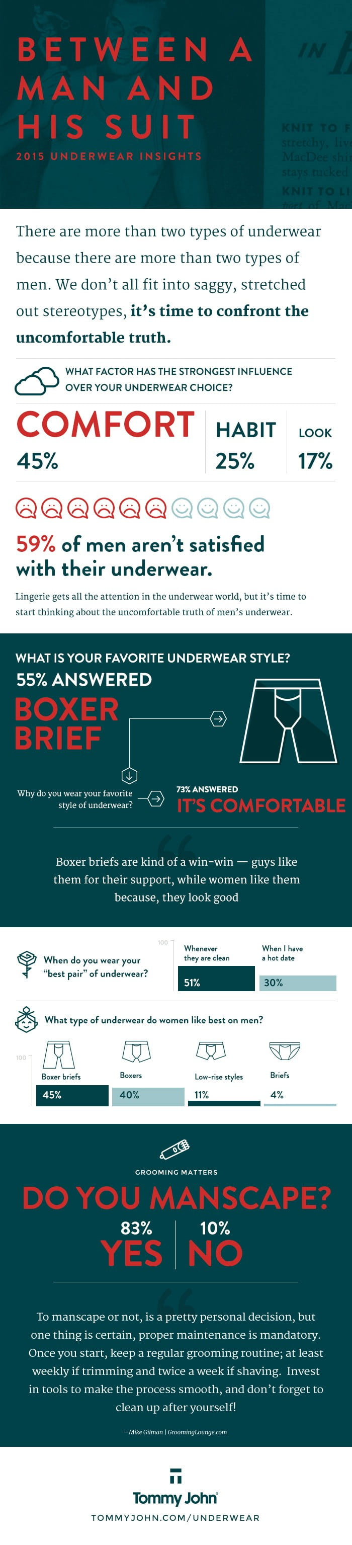 2015 male underwear insights