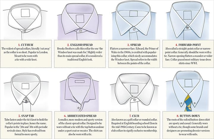 The best collar stays undershirt guy blog for Mens dress shirts with different colored cuffs and collars