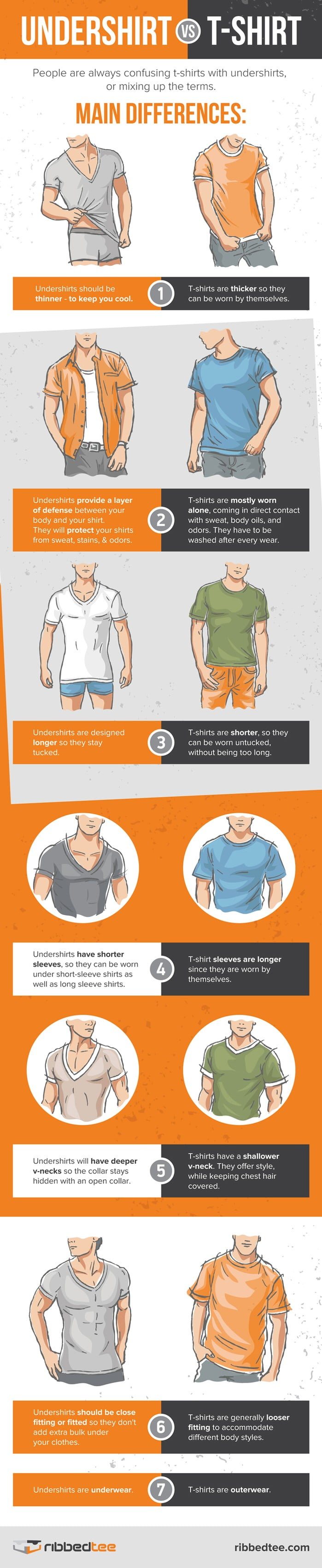 T-Shirt vs Undershirt: Top 7 Differences